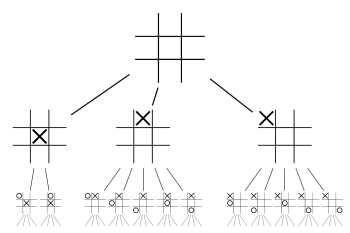 Representational Image for Tic Tac Toe